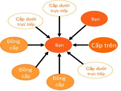 Viec Lam Cv.com.vn 2