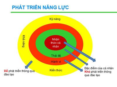 Viec Lam Cv.com.vn