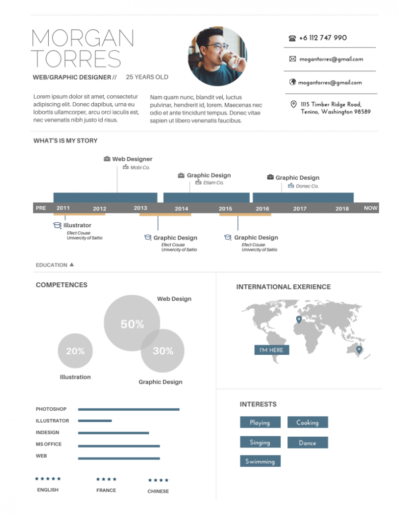 30 most impressive resume templates - DesignBold