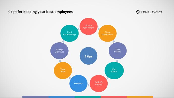 9 lời khuyên để giữ chân nhân viên tốt nhất 2020