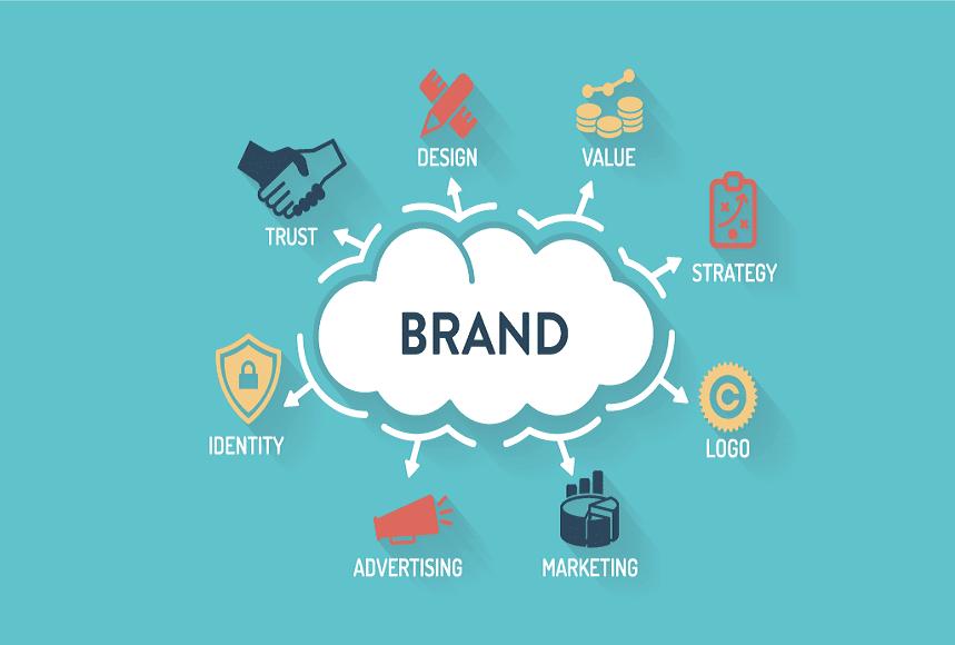 Kết quả hình ảnh cho cách thức xây dựng thương hiệu