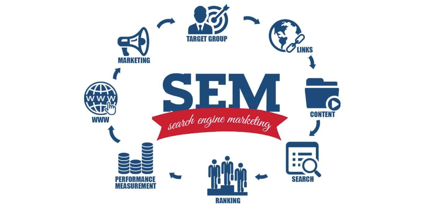 SEM là gì? Lịch sử và lợi ích của Search Engine Marketing