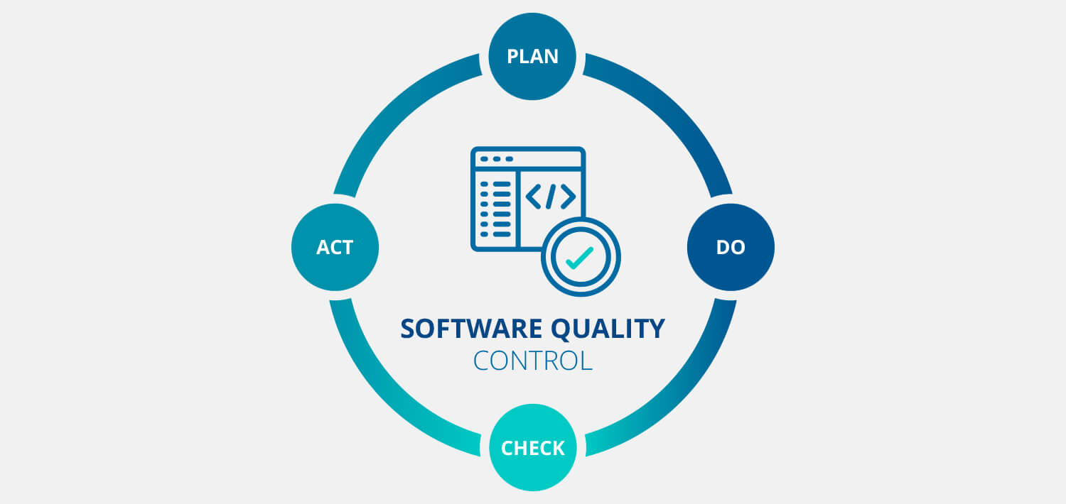 Software Quality Control: Why should I care?