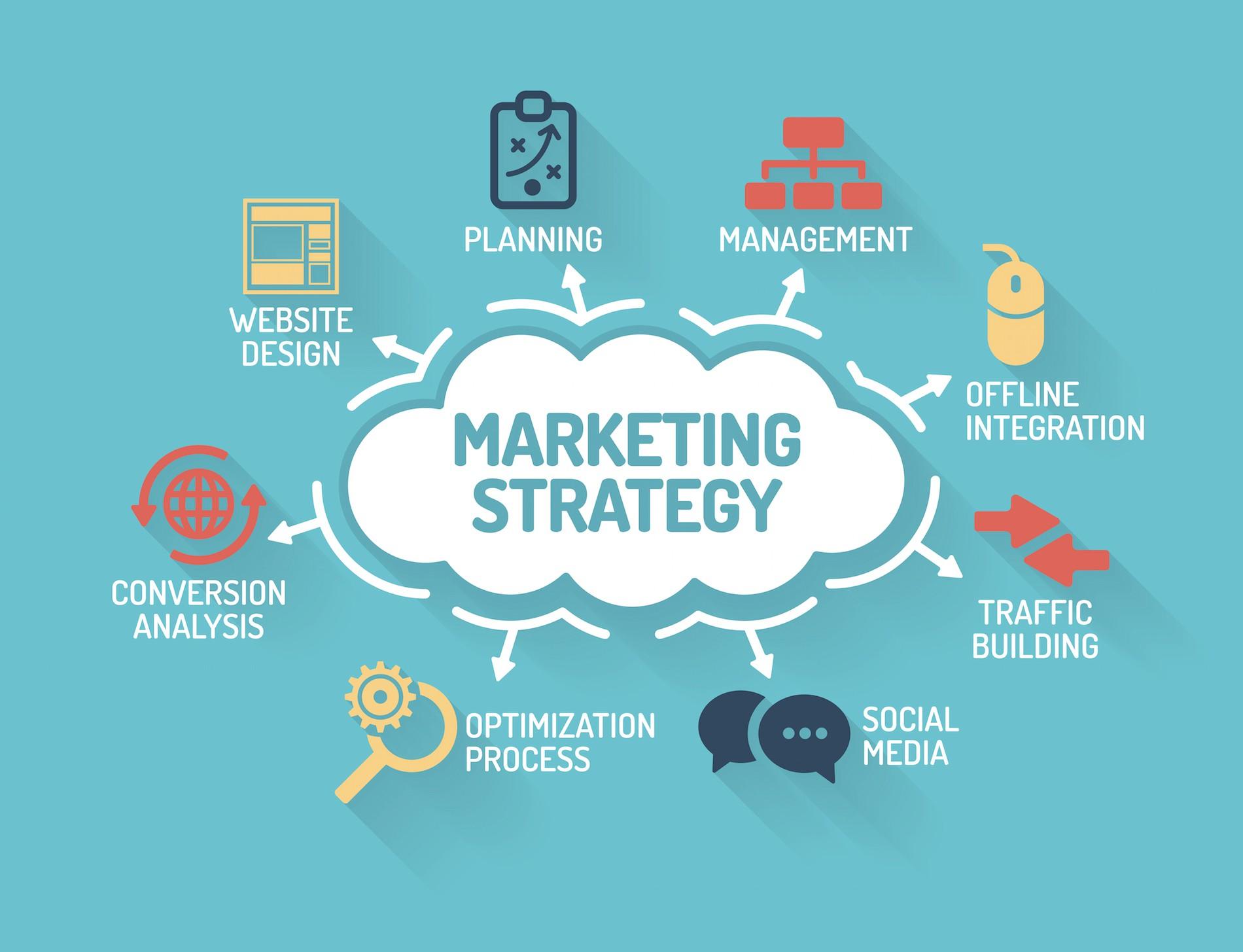 Nhân viên marketing online hiệu quả