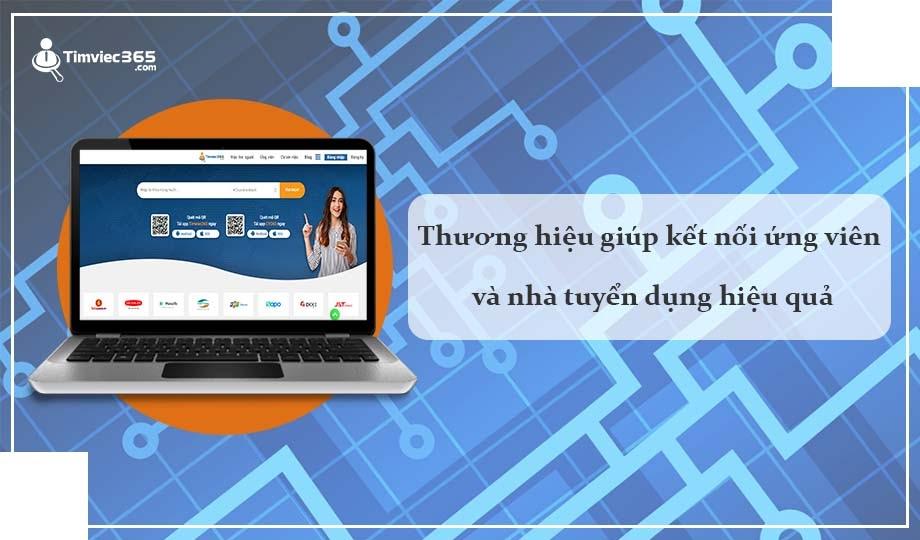 Timviec365.com - giúp kết nối chuẩn người chuẩn việc